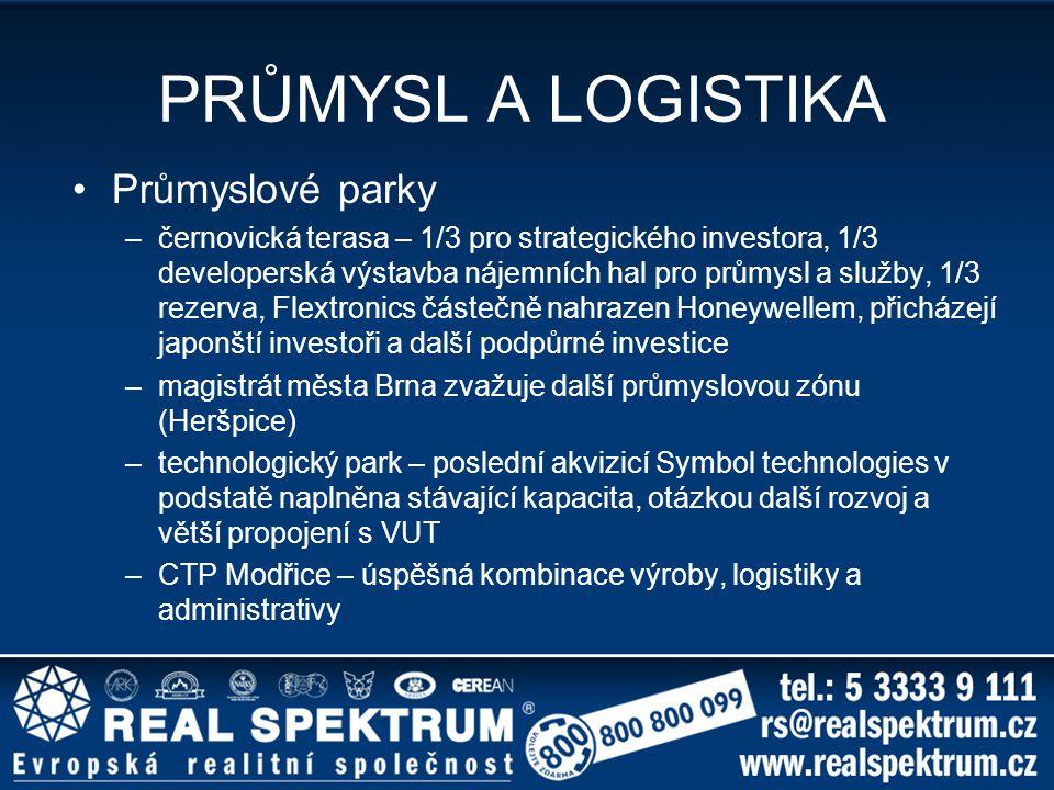 PRŮMYSL A LOGISTIKA Průmyslové parky –černovická terasa – 1/3 pro strategického investora, 1/3 developerská výstavba nájemních hal pro průmysl a služb