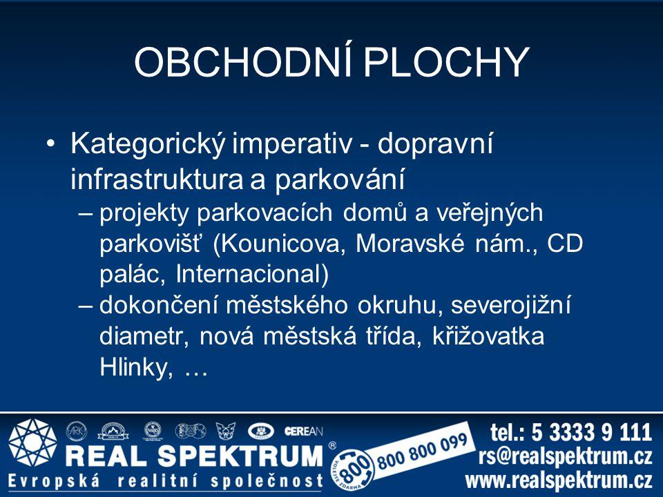 OBCHODNÍ PLOCHY Kategorický imperativ - dopravní infrastruktura a parkování –projekty parkovacích domů a veřejných parkovišť (Kounicova, Moravské nám.