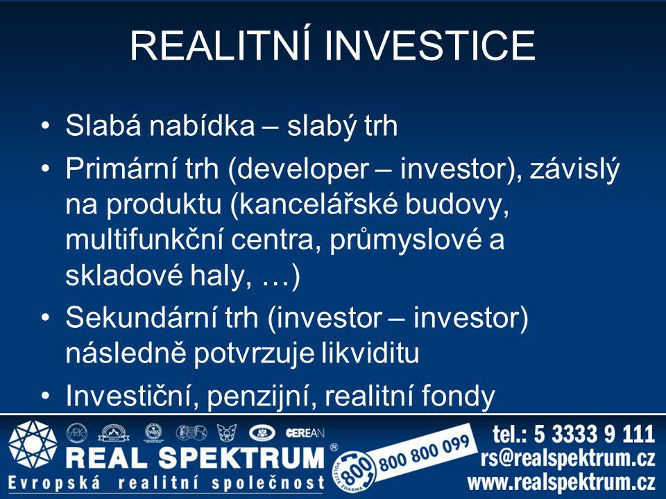 REALITNÍ INVESTICE Slabá nabídka – slabý trh Primární trh (developer – investor), závislý na produktu (kancelářské budovy, multifunkční centra, průmys