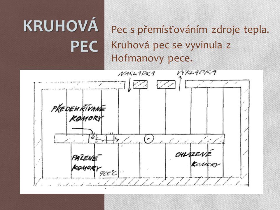 KRUHOVÁ PEC Pec s přemísťováním zdroje tepla. Kruhová pec se vyvinula z Hofmanovy pece.