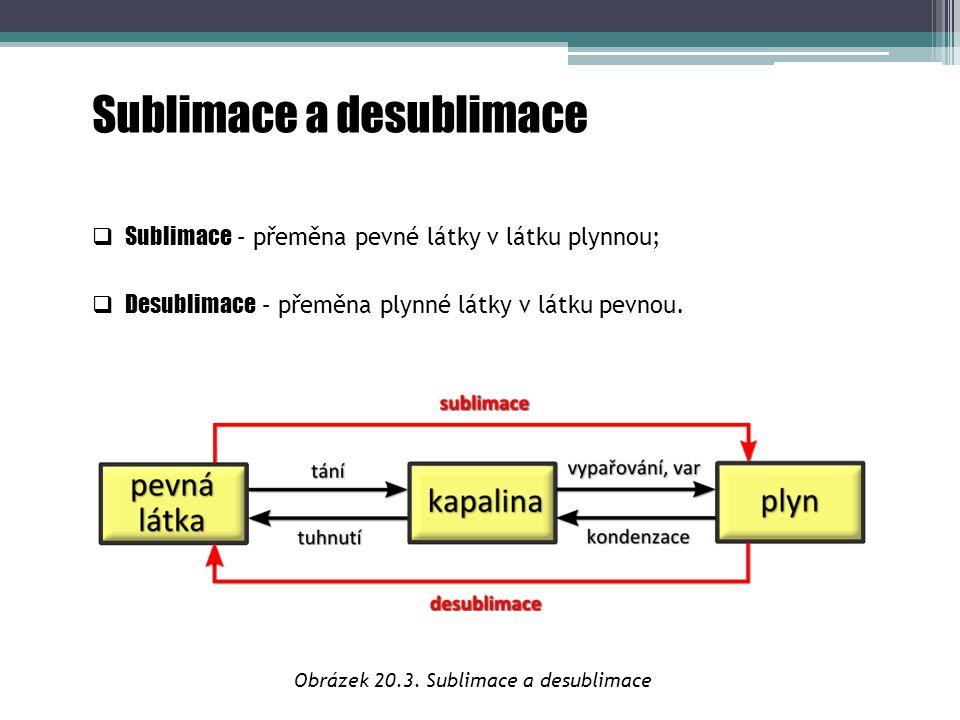  Desublimace – přeměna plynné látky v látku pevnou.  Sublimace – přeměna pevné látky v látku plynnou; Sublimace a desublimace Obrázek 20.3. Sublimac