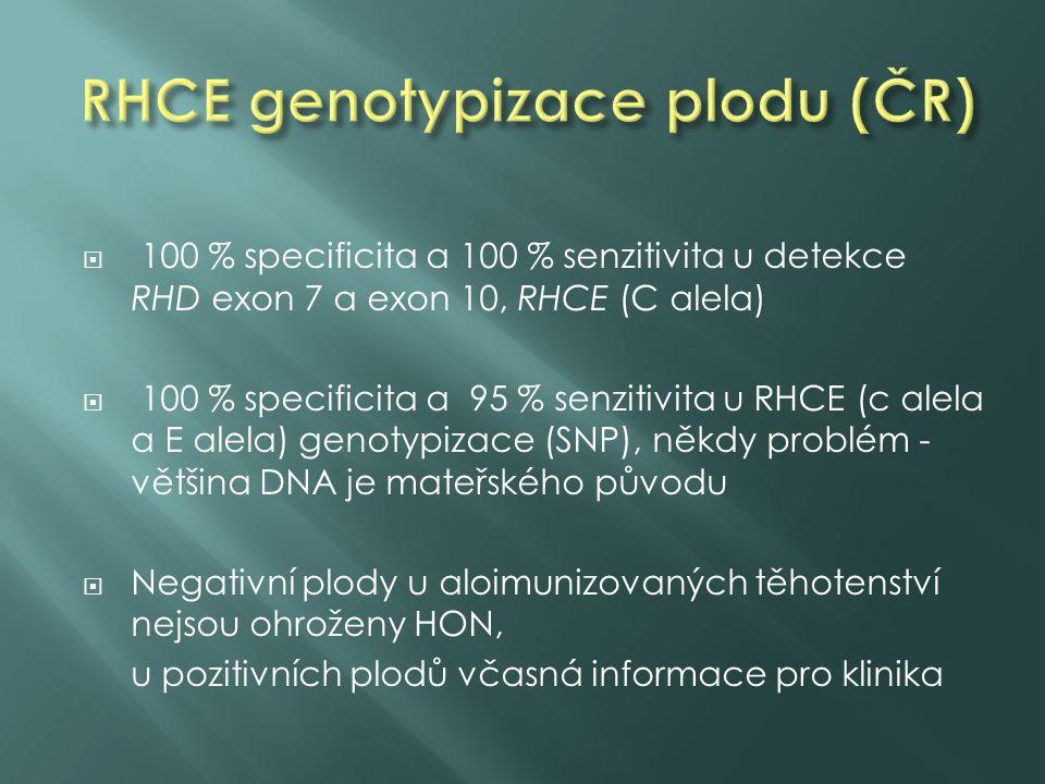  100 % specificita a 100 % senzitivita u detekce RHD exon 7 a exon 10, RHCE (C alela)  100 % specificita a 95 % senzitivita u RHCE (c alela a E alel