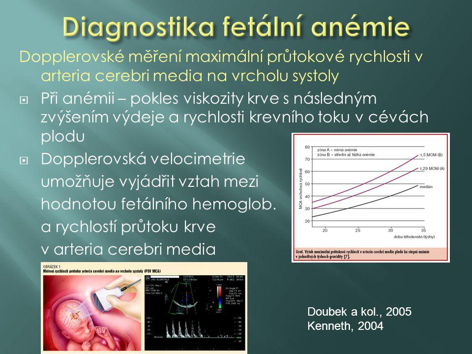 Dopplerovské měření maximální průtokové rychlosti v arteria cerebri media na vrcholu systoly  Při anémii – pokles viskozity krve s následným zvýšením