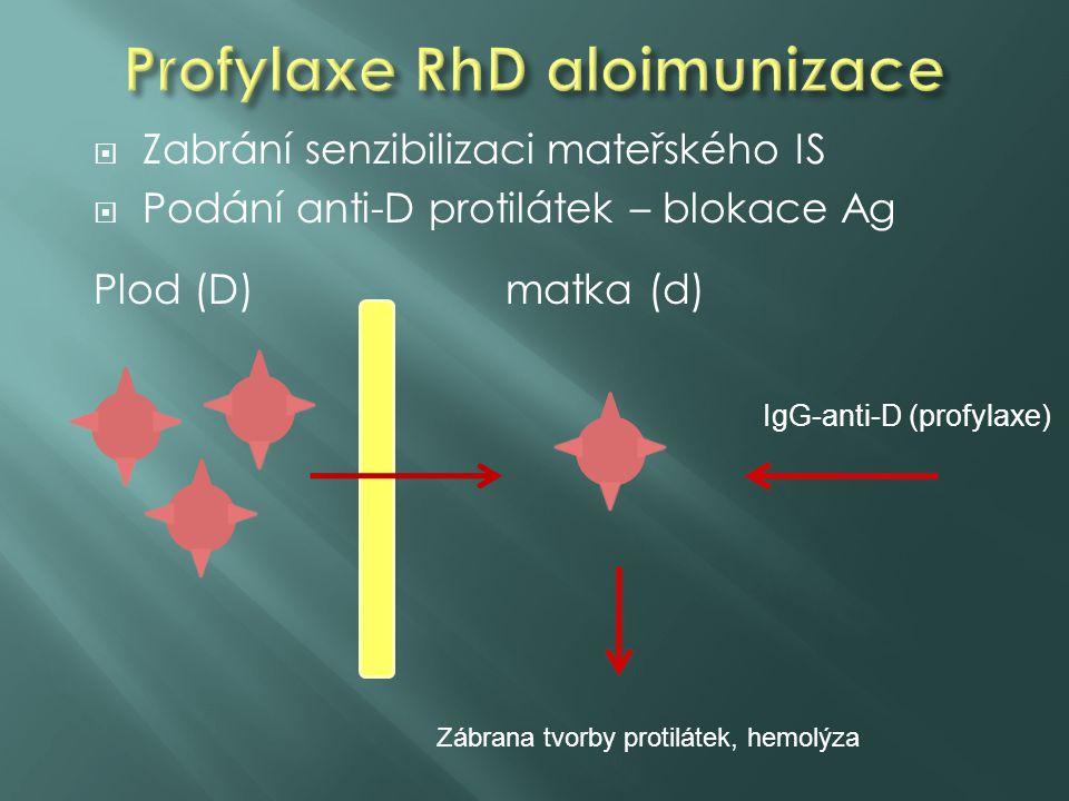  Zabrání senzibilizaci mateřského IS  Podání anti-D protilátek – blokace Ag Plod (D)matka (d) IgG-anti-D (profylaxe) Zábrana tvorby protilátek, hemo