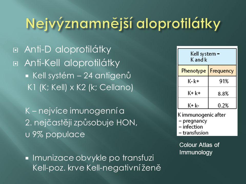  Anti-D aloprotilátky  Anti-Kell aloprotilátky  Kell systém – 24 antigenů K1 (K; Kell) x K2 (k; Cellano) K – nejvíce imunogenní a 2. nejčastěji způ