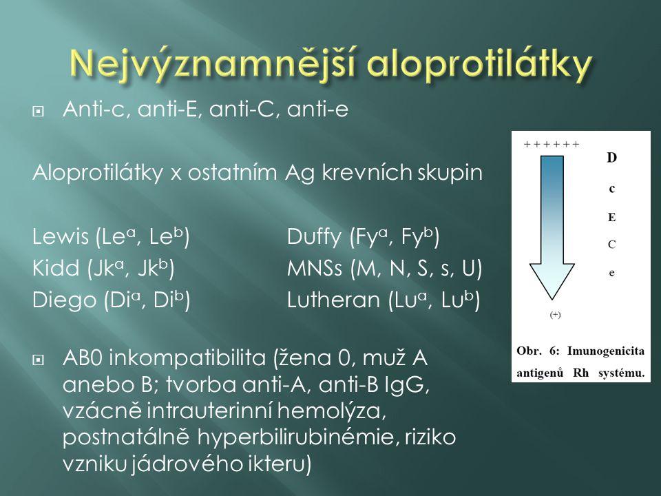  Anti-c, anti-E, anti-C, anti-e Aloprotilátky x ostatním Ag krevních skupin Lewis (Le a, Le b )Duffy (Fy a, Fy b ) Kidd (Jk a, Jk b )MNSs (M, N, S, s