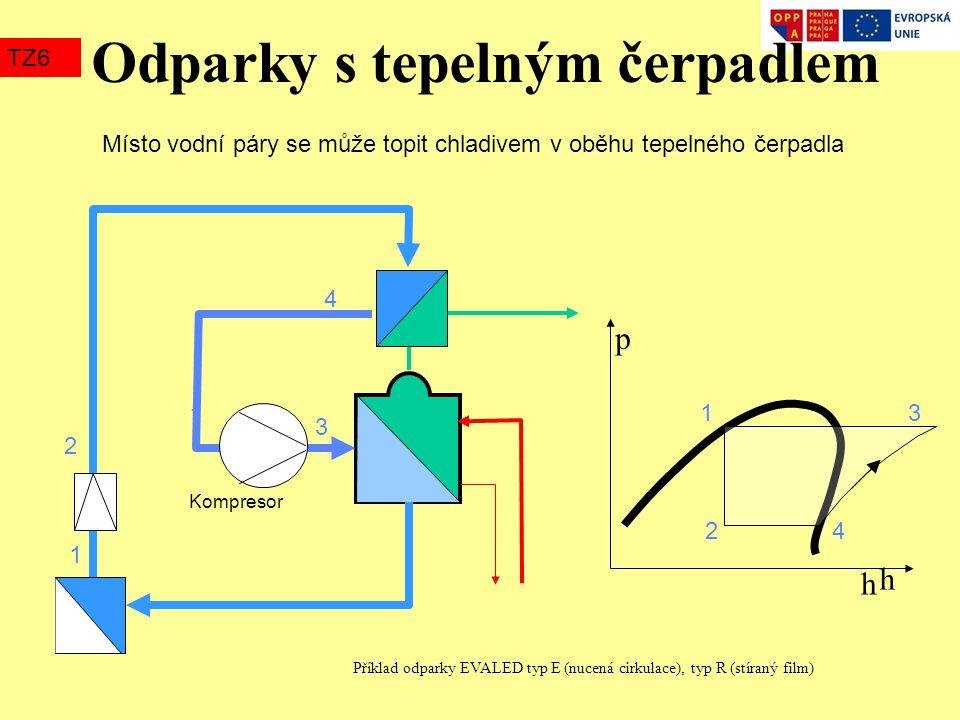 Odparky s tepelným čerpadlem TZ6 Místo vodní páry se může topit chladivem v oběhu tepelného čerpadla 2 1 Kompresor 1 3 4 3 h h p 2 1 4 Příklad odparky
