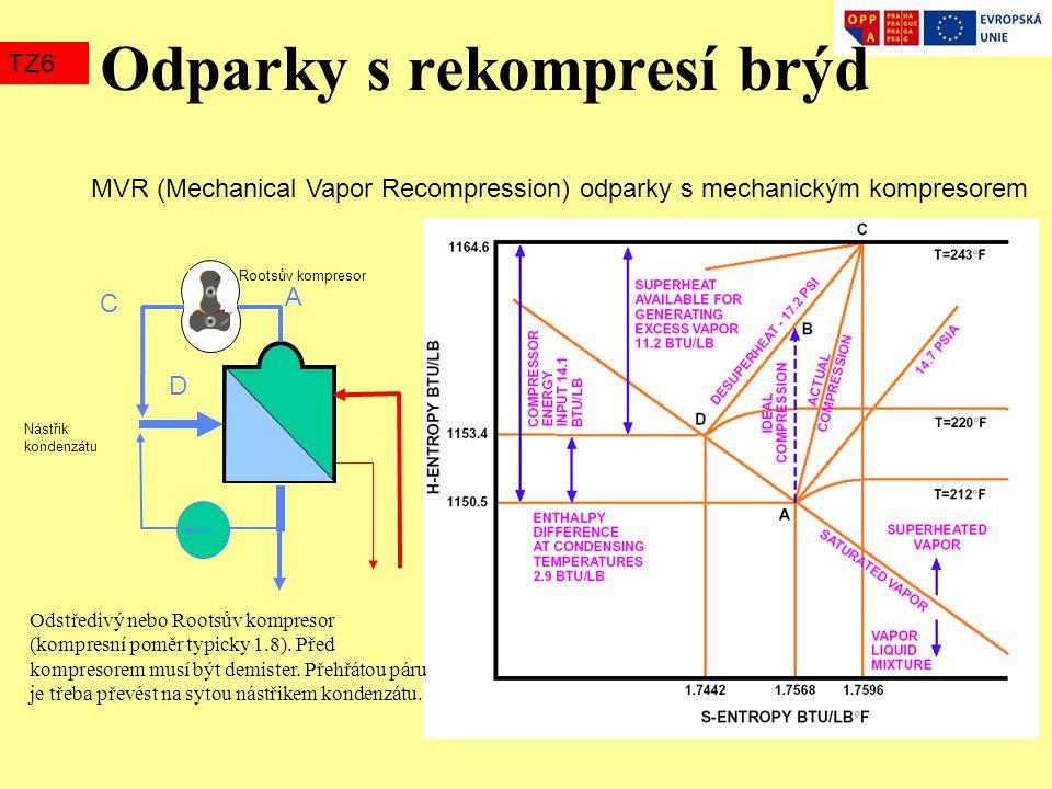 Odparky s rekompresí brýd TZ6 MVR (Mechanical Vapor Recompression) odparky s mechanickým kompresorem A C D Rootsův kompresor Nástřik kondenzátu Odstře