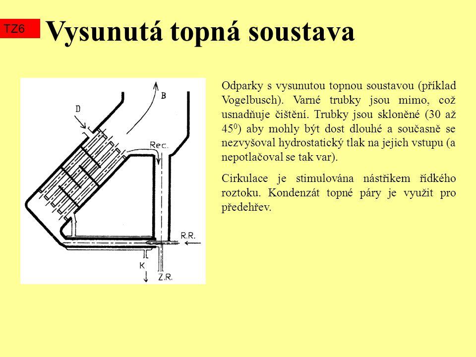 Vysunutá topná soustava TZ6 Odparky s vysunutou topnou soustavou (příklad Vogelbusch). Varné trubky jsou mimo, což usnadňuje čištění. Trubky jsou sklo