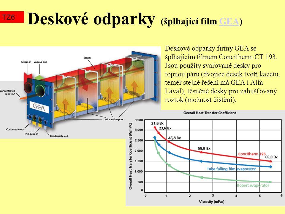 Deskové odparky (šplhající film GEA)GEA TZ6 Deskové odparky firmy GEA se šplhajícím filmem Concitherm CT 193. Jsou použity svařované desky pro topnou