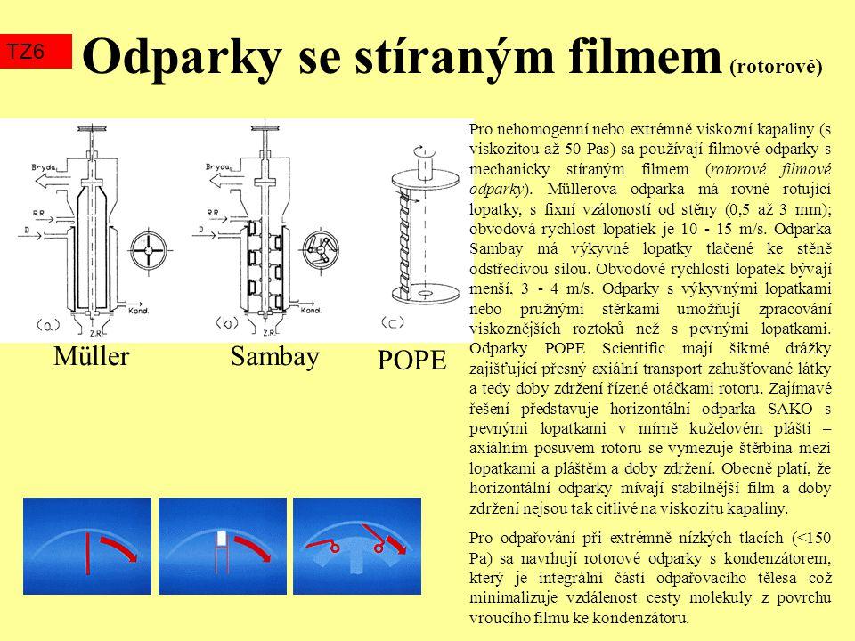 Odparky se stíraným filmem (rotorové) TZ6 POPE SambayMüller Pro nehomogenní nebo extrémně viskozní kapaliny (s viskozitou až 50 Pas) sa používají film