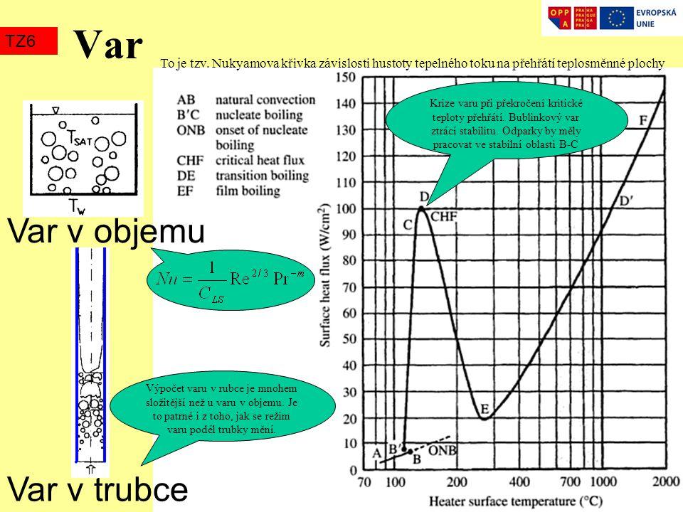 Var TZ6 Var v objemu Var v trubce Krize varu při překročení kritické teploty přehřátí. Bublinkový var ztrácí stabilitu. Odparky by měly pracovat ve st