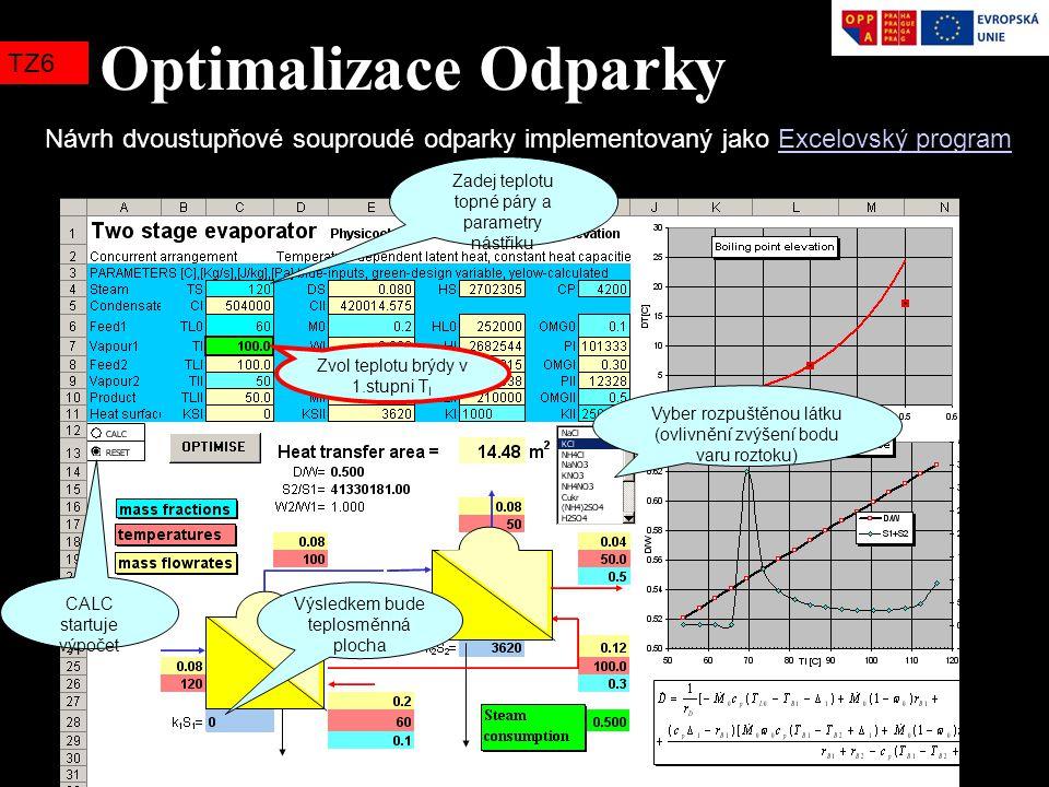 Návrh dvoustupňové souproudé odparky implementovaný jako Excelovský programExcelovský program Vyber rozpuštěnou látku (ovlivnění zvýšení bodu varu roz