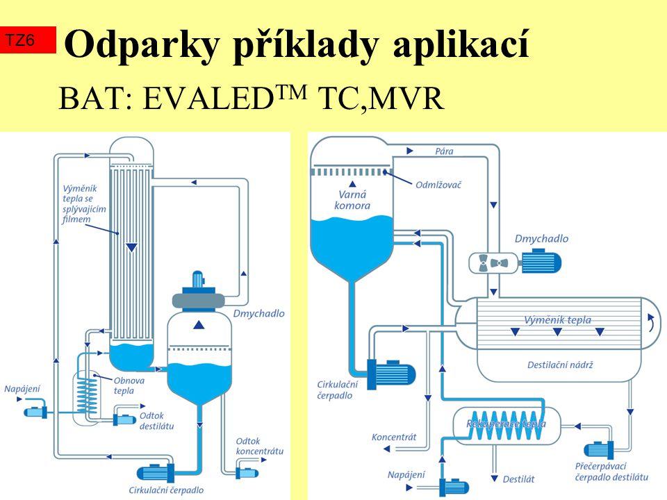 BAT: EVALED TM TC,MVR Odparky příklady aplikací TZ6