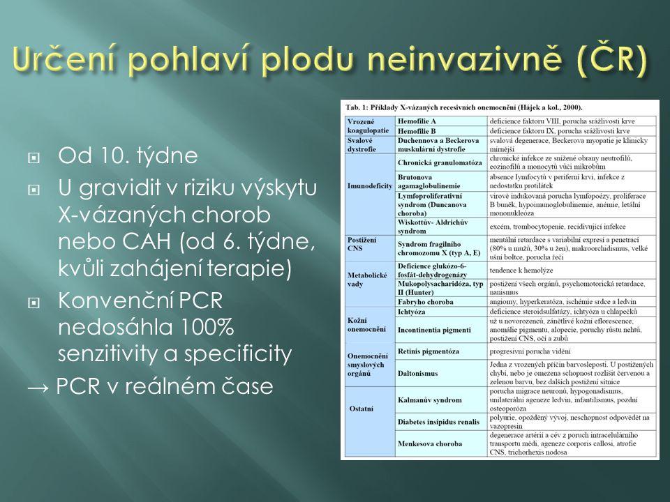  Od 10.týdne  U gravidit v riziku výskytu X-vázaných chorob nebo CAH (od 6.