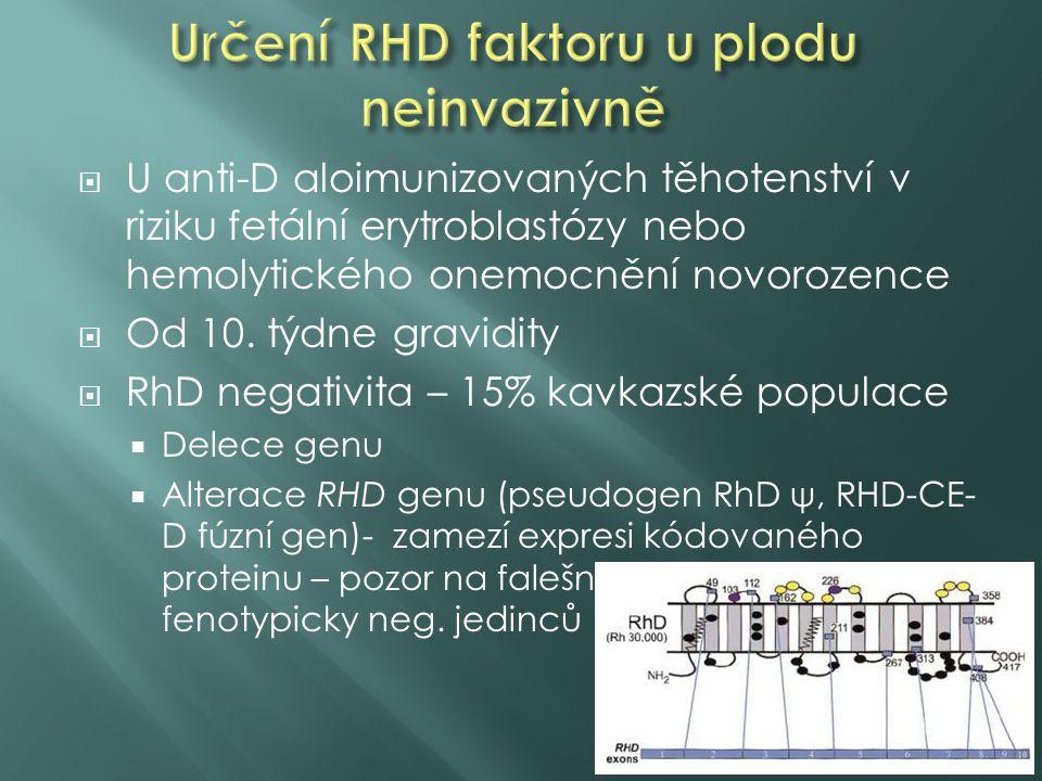  U anti-D aloimunizovaných těhotenství v riziku fetální erytroblastózy nebo hemolytického onemocnění novorozence  Od 10.