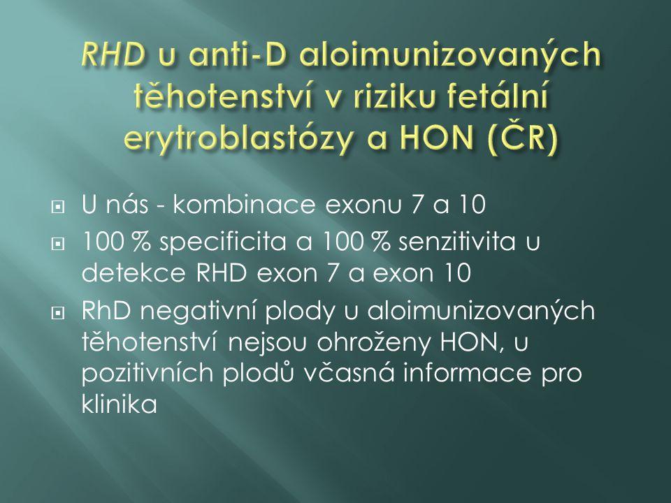  U nás - kombinace exonu 7 a 10  100 % specificita a 100 % senzitivita u detekce RHD exon 7 a exon 10  RhD negativní plody u aloimunizovaných těhotenství nejsou ohroženy HON, u pozitivních plodů včasná informace pro klinika
