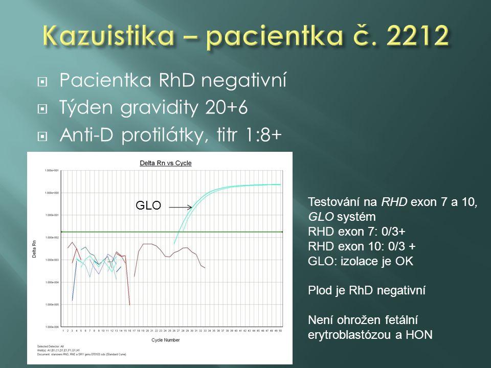  Pacientka RhD negativní  Týden gravidity 20+6  Anti-D protilátky, titr 1:8+ Testování na RHD exon 7 a 10, GLO systém RHD exon 7: 0/3+ RHD exon 10: 0/3 + GLO: izolace je OK Plod je RhD negativní Není ohrožen fetální erytroblastózou a HON GLO