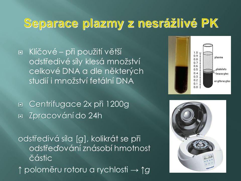  Klíčové – při použití větší odstředivé síly klesá množství celkové DNA a dle některých studií i množství fetální DNA  Centrifugace 2x při 1200g  Zpracování do 24h odstředivá síla [g], odstředivá síla [g], kolikrát se při odstřeďování znásobí hmotnost částic ↑ poloměru rotoru a rychlosti → ↑g