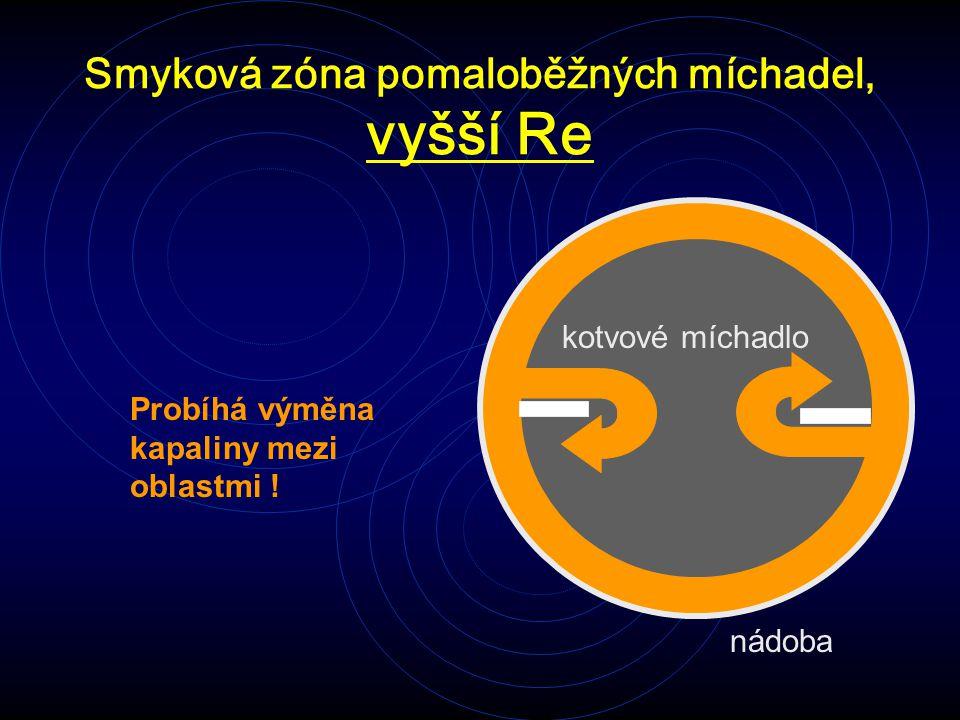 Smyková zóna pomaloběžných míchadel, vyšší Re kotvové míchadlo nádoba Probíhá výměna kapaliny mezi oblastmi !