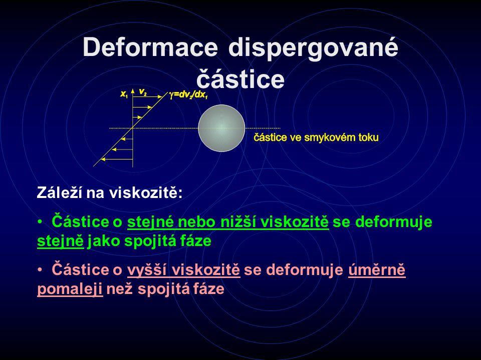 Deformace dispergované částice Záleží na viskozitě: Částice o stejné nebo nižší viskozitě se deformuje stejně jako spojitá fáze Částice o vyšší viskoz