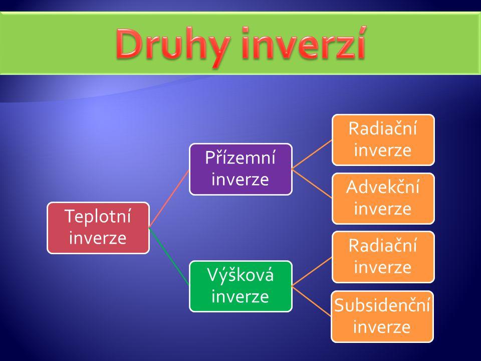 Teplotní inverze Přízemní inverze Radiační inverze Advekční inverze Výšková inverze Radiační inverze Subsidenční inverze