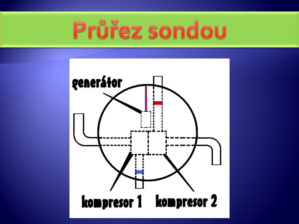 Teplý vzduch Kompresor 1 Chladič Studený vzduch Kompresor 2 Ohřívač