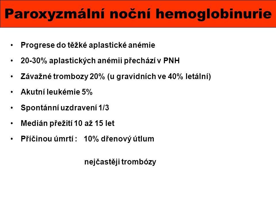 Paroxyzmální noční hemoglobinurie Progrese do těžké aplastické anémie 20-30% aplastických anémii přechází v PNH Závažné trombozy 20% (u gravidních ve