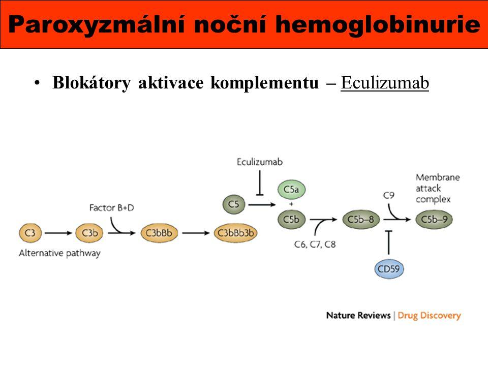 Paroxyzmální noční hemoglobinurie Blokátory aktivace komplementu – Eculizumab