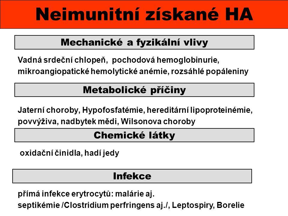 Jaterní choroby, Hypofosfatémie, hereditární lipoproteinémie, povvýživa, nadbytek mědi, Wilsonova choroby Neimunitní získané HA Mechanické a fyzikální