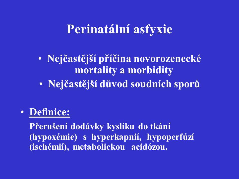 Kritéria stanovení perinatální asfyxie Acidóza (pupečníkové pH)7,00-7,15 Base Excess (BE)-15 (patologie) - 20 (predikce vývoje) Apgar skóre0-3 v 5.,10.,15.
