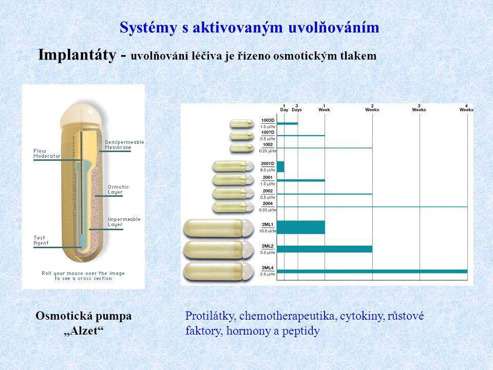 """Systémy s aktivovaným uvolňováním Implantáty - uvolňování léčiva je řízeno osmotickým tlakem Osmotická pumpa """"Alzet"""" Protilátky, chemotherapeutika, cy"""