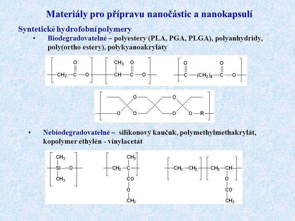 Materiály pro přípravu nanočástic a nanokapsulí Syntetické hydrofobní polymery Biodegradovatelné – polyestery (PLA, PGA, PLGA), polyanhydridy, poly(or
