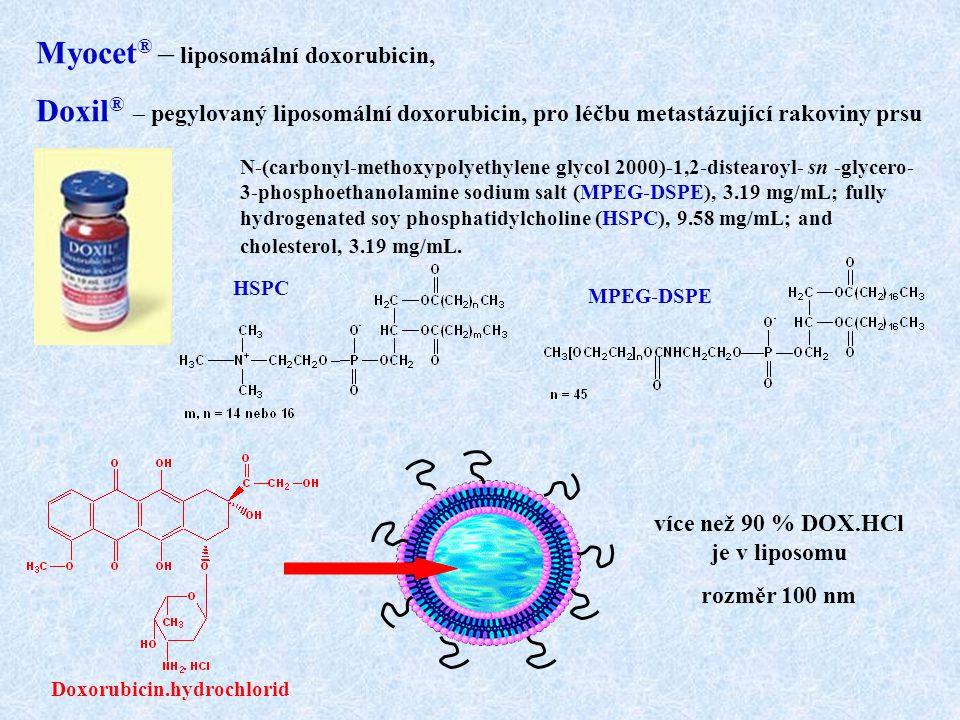 Myocet ® – liposomální doxorubicin, Doxil ® – pegylovaný liposomální doxorubicin, pro léčbu metastázující rakoviny prsu N-(carbonyl-methoxypolyethylen