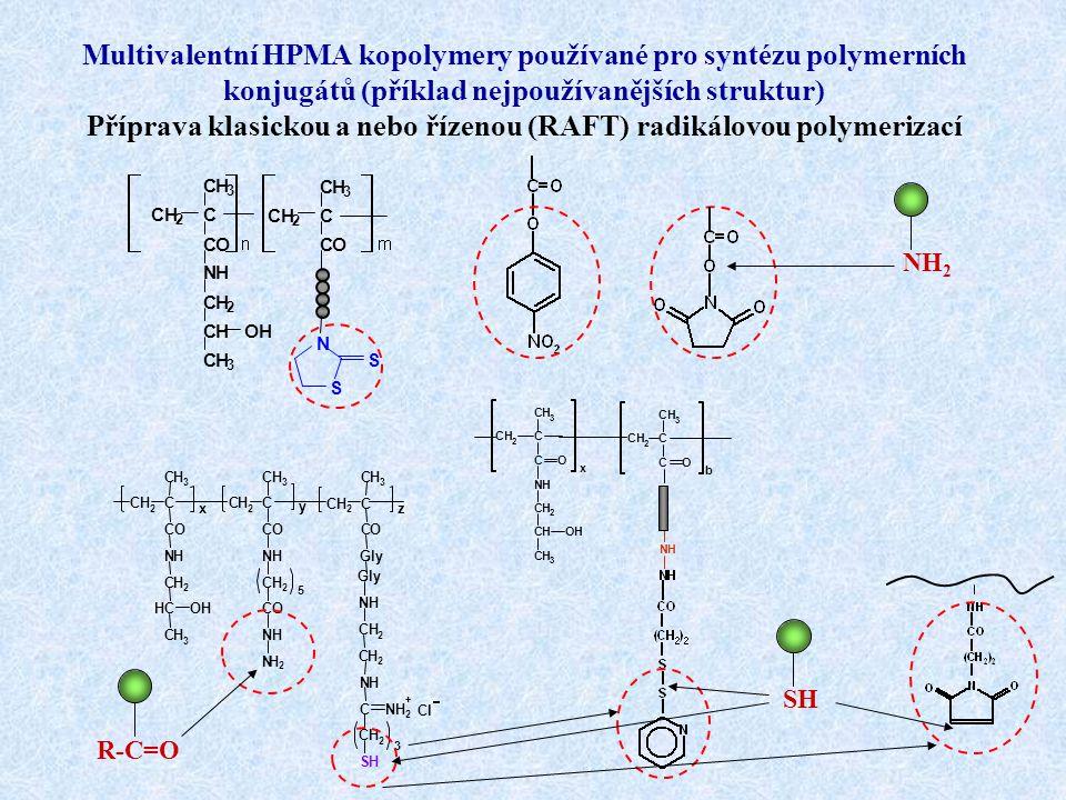 Multivalentní HPMA kopolymery používané pro syntézu polymerních konjugátů (příklad nejpoužívanějších struktur) Příprava klasickou a nebo řízenou (RAFT