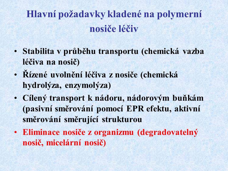 Stabilita v průběhu transportu (chemická vazba léčiva na nosič) Řízené uvolnění léčiva z nosiče (chemická hydrolýza, enzymolýza) Cílený transport k ná