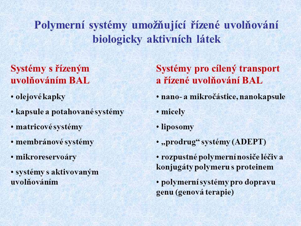 Polymerní systémy umožňující řízené uvolňování biologicky aktivních látek Systémy s řízeným uvolňováním BAL olejové kapky kapsule a potahované systémy