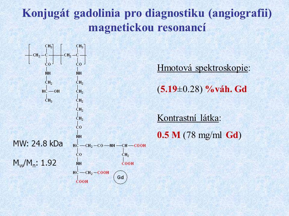 Konjugát gadolinia pro diagnostiku (angiografii) magnetickou resonancí Hmotová spektroskopie: (5.19±0.28) %váh. Gd Kontrastní látka: 0.5 M (78 mg/ml G