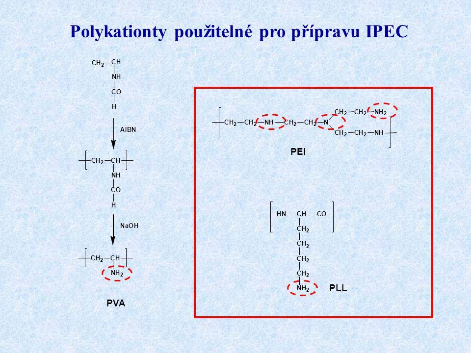 PVA PEI Polykationty použitelné pro přípravu IPEC CH 2 CH NH CO H CH 2 CH 2 NHCH 2 CH 2 N CH 2 CH 2 CH 2 NH 2 CH 2 NH AIBN CH 2 CH NH CO H NaOH PLL HN