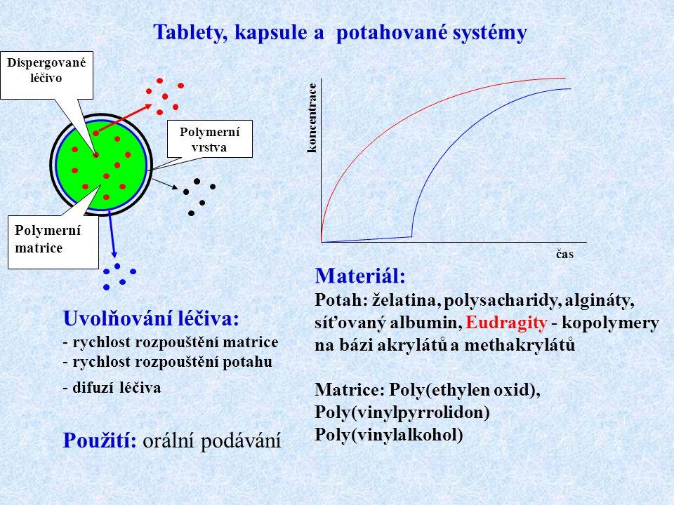 Tablety, kapsule a potahované systémy Materiál: Potah: želatina, polysacharidy, algináty, síťovaný albumin, Eudragity - kopolymery na bázi akrylátů a