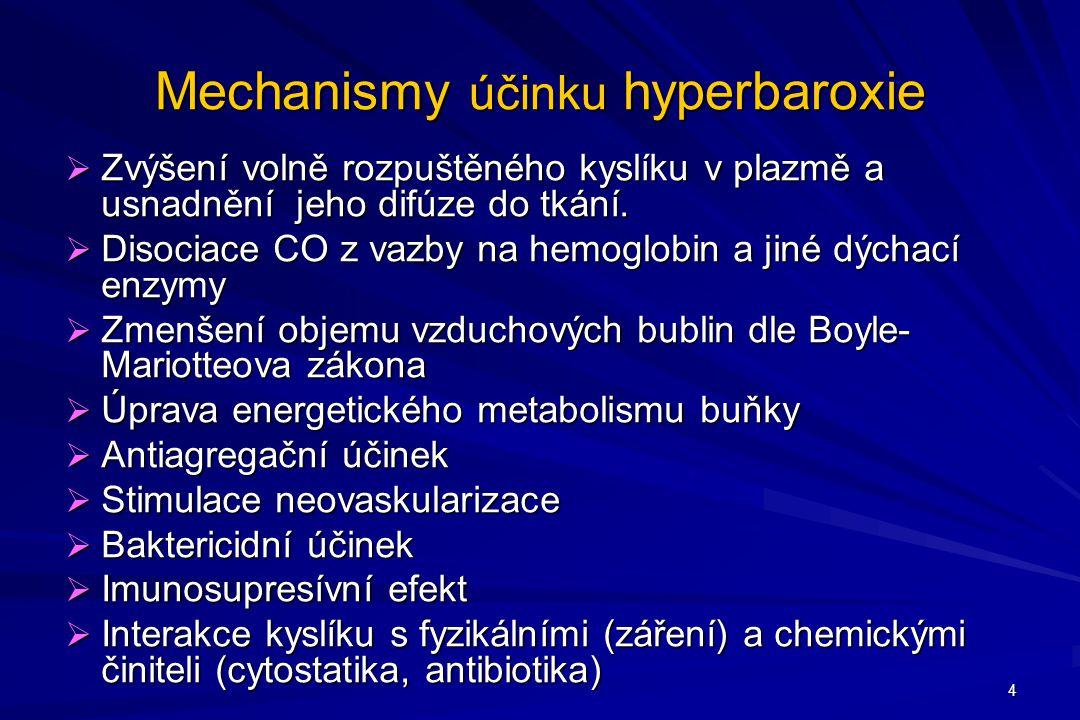 4 Mechanismy účinku hyperbaroxie  Zvýšení volně rozpuštěného kyslíku v plazmě a usnadnění jeho difúze do tkání.  Disociace CO z vazby na hemoglobin
