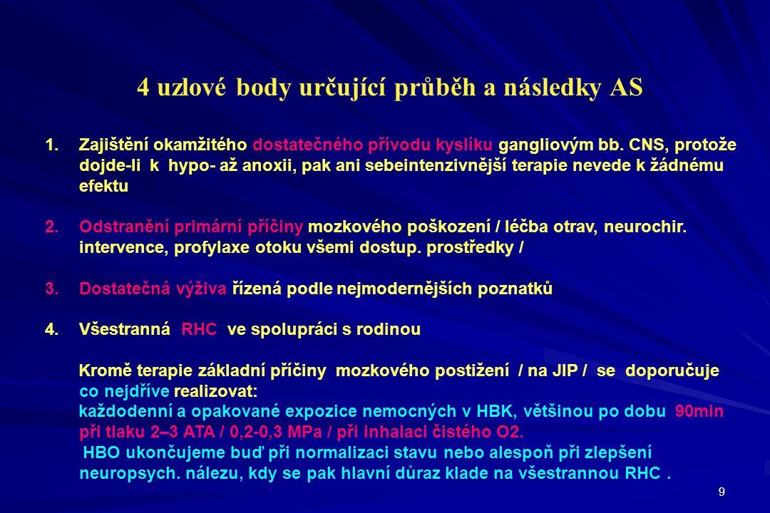 9 4 uzlové body určující průběh a následky AS 1.Zajištění okamžitého dostatečného přívodu kyslíku gangliovým bb. CNS, protože dojde-li k hypo- až anox