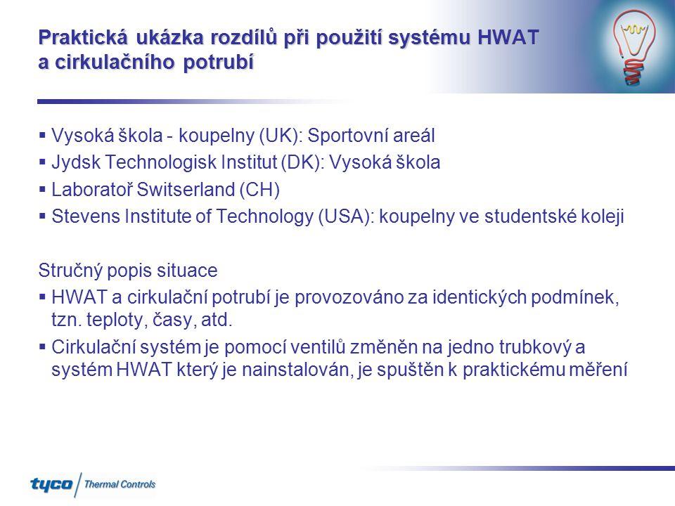 Praktická ukázka rozdílů při použití systému HWAT a cirkulačního potrubí  Vysoká škola - koupelny (UK): Sportovní areál  Jydsk Technologisk Institut
