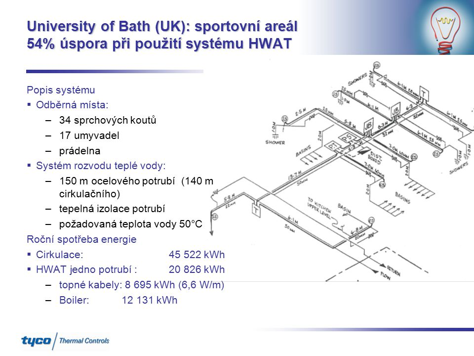 University of Bath (UK): sportovní areál 54% úspora při použití systému HWAT Popis systému  Odběrná místa: –34 sprchových koutů –17 umyvadel –prádeln