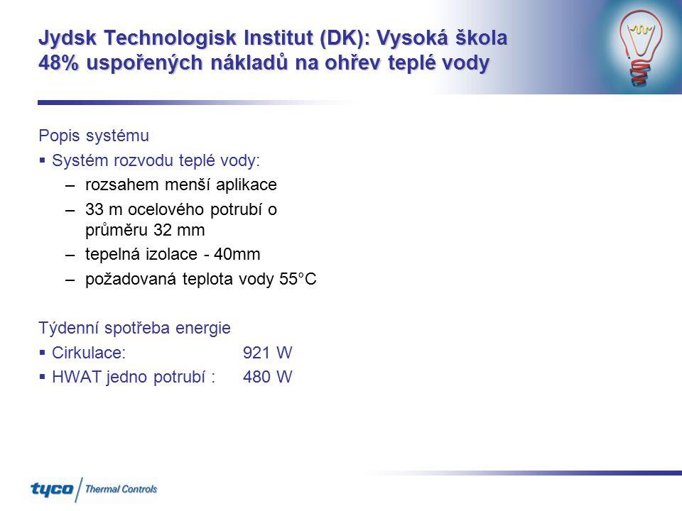 Laboratoř Switserland (CH) o 65% snížení spotřeby elektrické energie Popis systému  System –rozsahem menší rozvod teplé vody –12 m 1 ocelového potrubí (12 m cirkulačního) –PIR tepelná izolace - 40mm –požadovaná teplota vody 55°C Týdenní spotřeba energie  Cirkulace : 17.55 kWh  HWAT jedno potrubí : 6.10 kWh –z toho topný kabel: 3 W/m