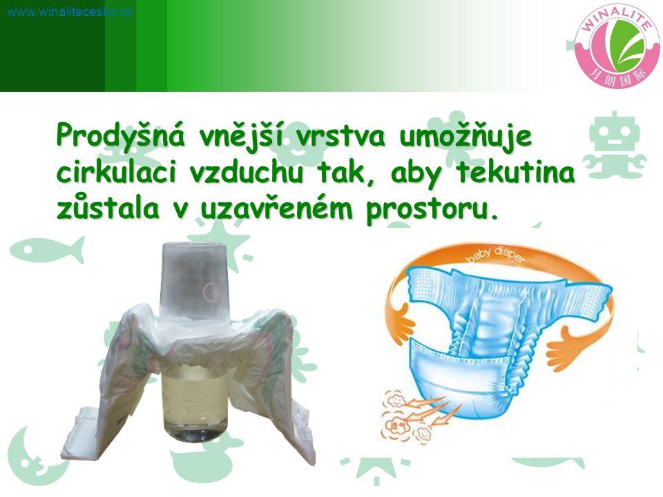 Prodyšná vnější vrstva umožňuje cirkulaci vzduchu tak, aby tekutina zůstala v uzavřeném prostoru. www.winalitecesko.cz