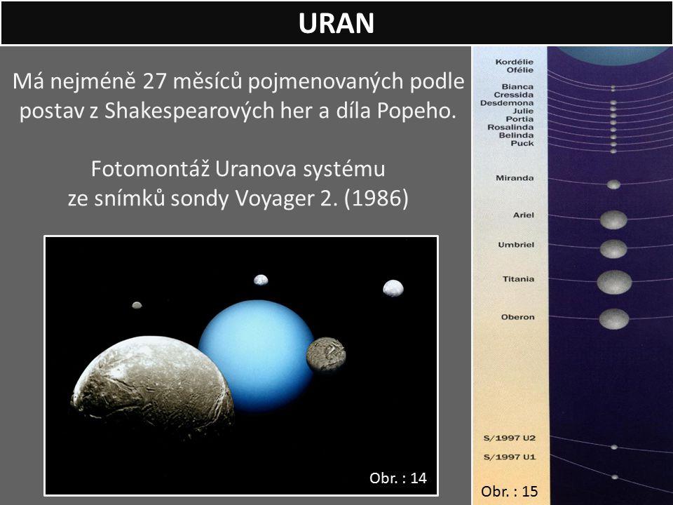 Má nejméně 27 měsíců pojmenovaných podle postav z Shakespearových her a díla Popeho. Fotomontáž Uranova systému ze snímků sondy Voyager 2. (1986) URAN