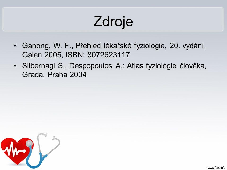 Zdroje Ganong, W. F., Přehled lékařské fyziologie, 20. vydání, Galen 2005, ISBN: 8072623117 Silbernagl S., Despopoulos A.: Atlas fyziológie člověka, G