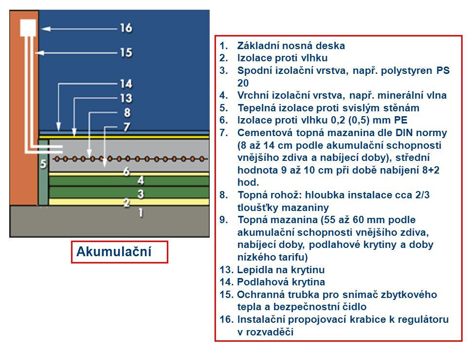 Akumulační 1. Základní nosná deska 2. Izolace proti vlhku 3. Spodní izolační vrstva, např. polystyren PS 20 4. Vrchní izolační vrstva, např. minerální