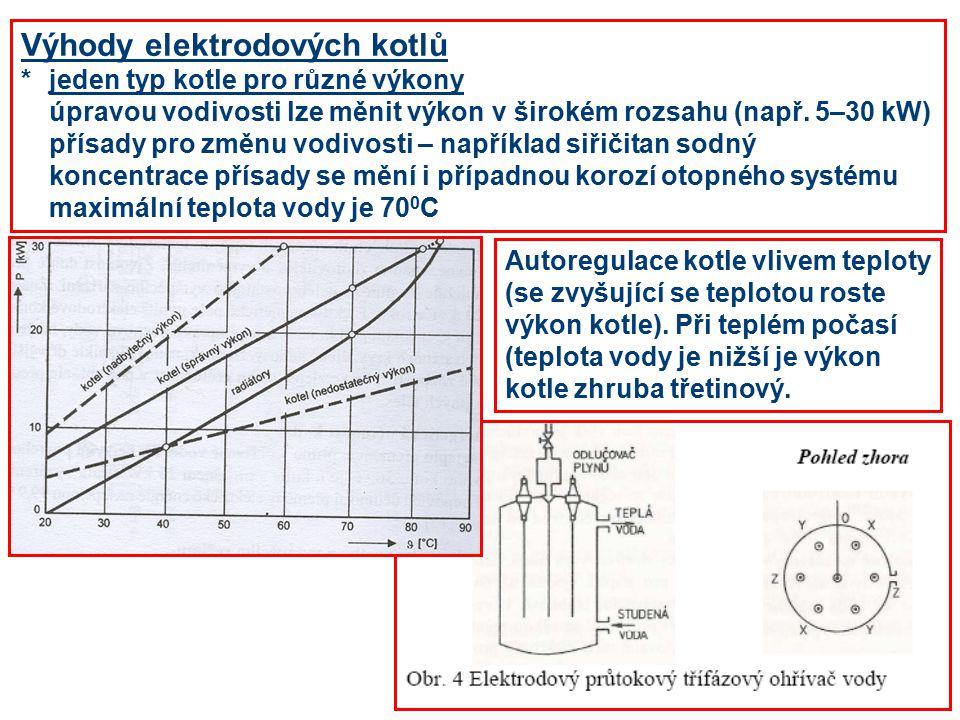 Výhody elektrodových kotlů *jeden typ kotle pro různé výkony úpravou vodivosti lze měnit výkon v širokém rozsahu (např. 5–30 kW) přísady pro změnu vod